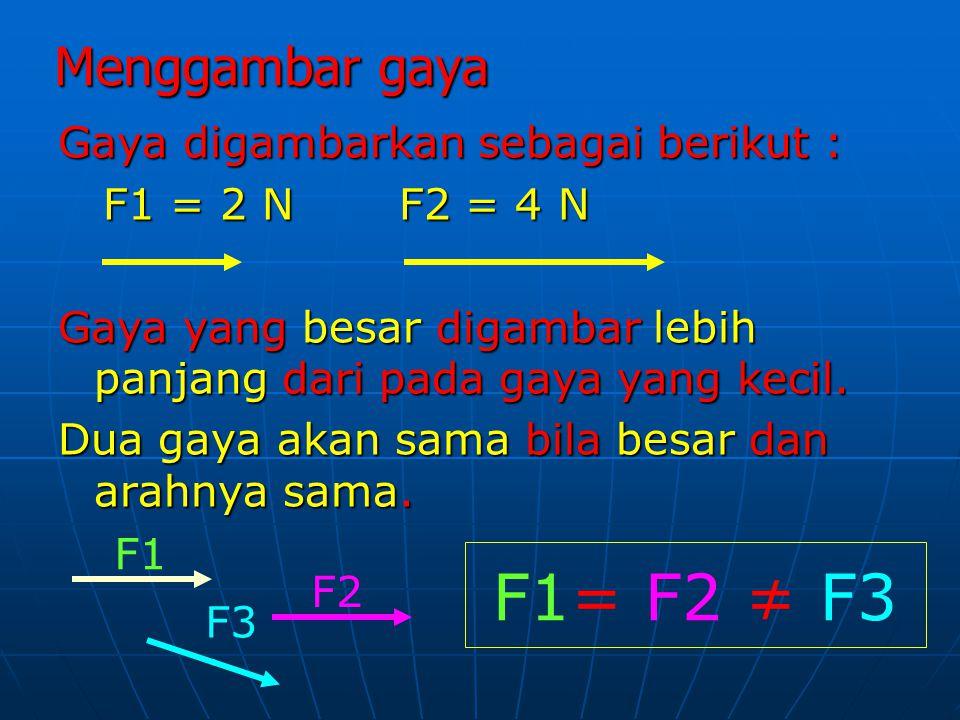 Menggambar gaya Gaya digambarkan sebagai berikut : F1 = 2 N F2 = 4 N Gaya yang besar digambar lebih panjang dari pada gaya yang kecil. Dua gaya akan s