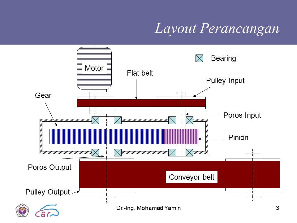 Dr.-Ing. Mohamad Yamin3 Layout Perancangan Pinion Gear Poros Input Poros Output Flat belt Conveyor belt Pulley Input Pulley Output Bearing Motor