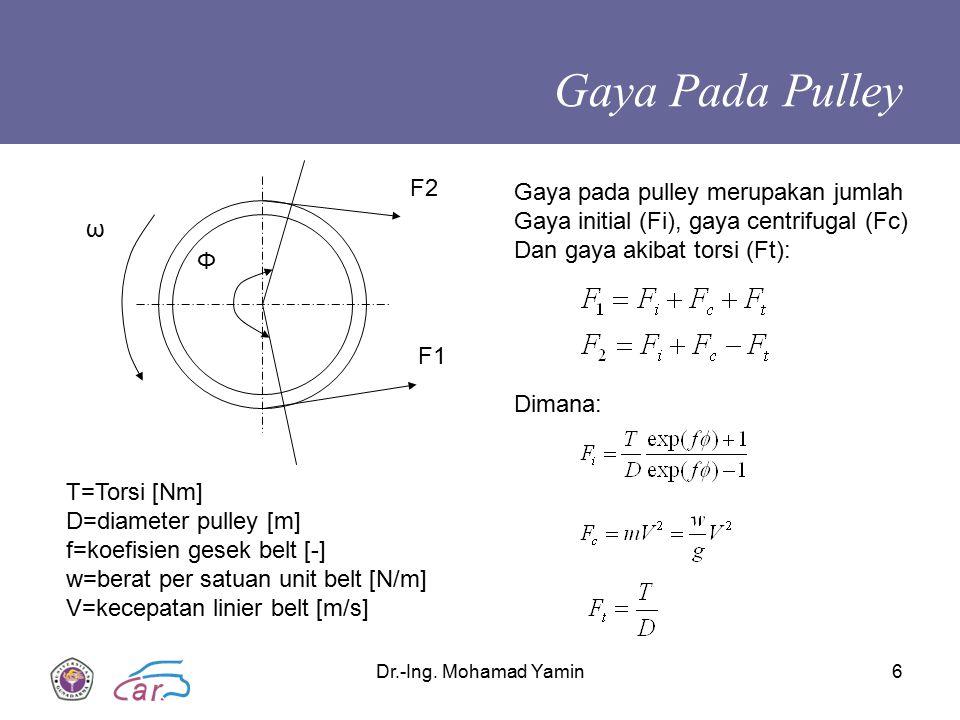 Dr.-Ing. Mohamad Yamin6 Gaya Pada Pulley Φ F1 F2 ω Gaya pada pulley merupakan jumlah Gaya initial (Fi), gaya centrifugal (Fc) Dan gaya akibat torsi (F