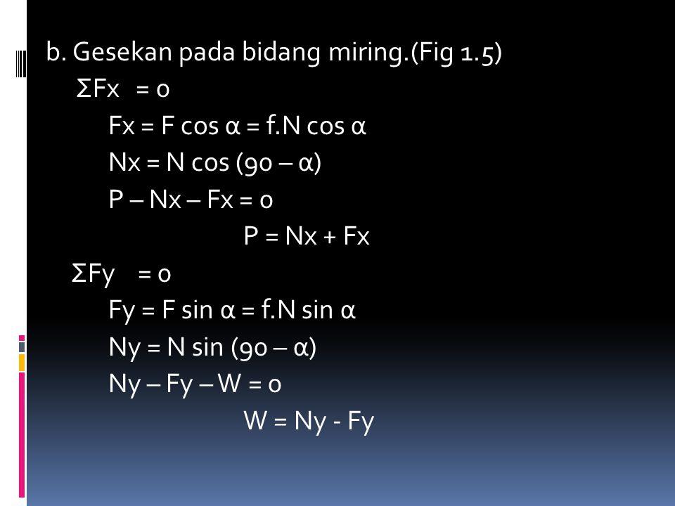 b. Gesekan pada bidang miring.(Fig 1.5) ΣFx = 0 Fx = F cos α = f.N cos α Nx = N cos (90 – α) P – Nx – Fx = 0 P = Nx + Fx ΣFy = 0 Fy = F sin α = f.N si