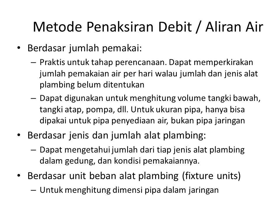 Metode Penaksiran Debit / Aliran Air Berdasar jumlah pemakai: – Praktis untuk tahap perencanaan.