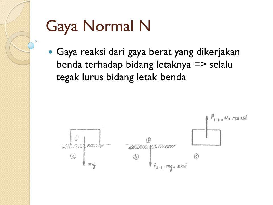Gaya Normal N Gaya reaksi dari gaya berat yang dikerjakan benda terhadap bidang letaknya => selalu tegak lurus bidang letak benda