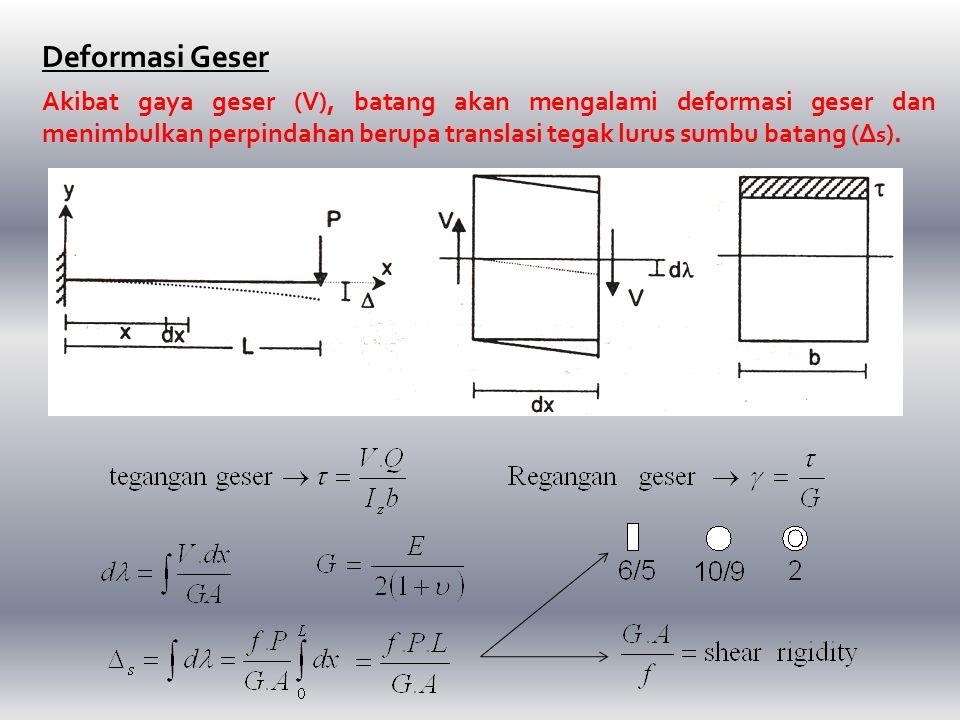Deformasi Geser f = shape factor Akibat gaya geser (V), batang akan mengalami deformasi geser dan menimbulkan perpindahan berupa translasi tegak lurus