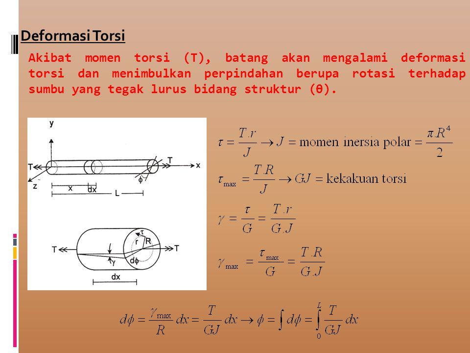 Deformasi Torsi Akibat momen torsi (T), batang akan mengalami deformasi torsi dan menimbulkan perpindahan berupa rotasi terhadap sumbu yang tegak luru