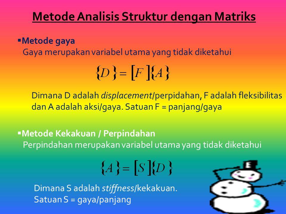 Metode Analisis Struktur dengan Matriks  Metode gaya Gaya merupakan variabel utama yang tidak diketahui  Metode Kekakuan / Perpindahan Perpindahan m