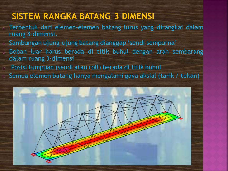 o Terbentuk dari elemen-elemen batang lurus yang dirangkai dalam ruang 3-dimensi. o Sambungan ujung-ujung batang dianggap 'sendi sempurna' o Beban lua