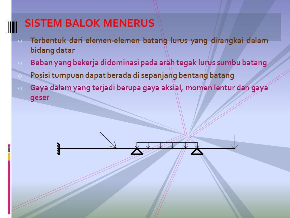 o Terbentuk dari elemen-elemen batang lurus yang dirangkai dalam bidang datar o Beban yang bekerja didominasi pada arah tegak lurus sumbu batang o Pos
