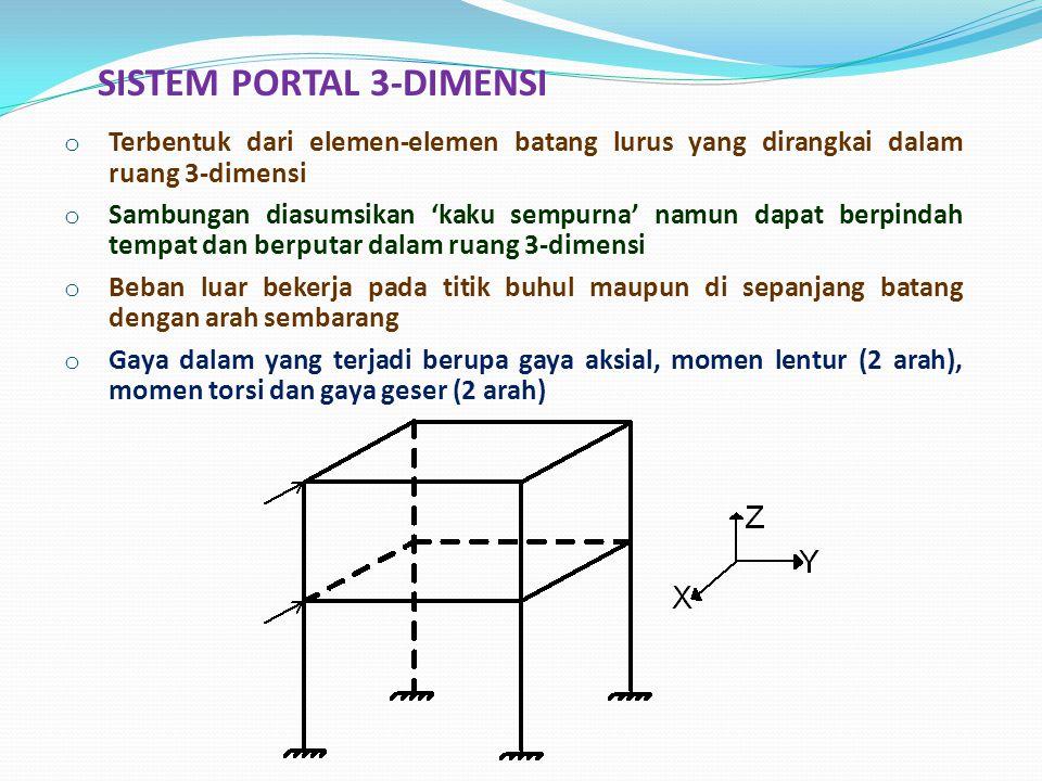 o Terbentuk dari elemen-elemen batang lurus yang dirangkai dalam ruang 3-dimensi o Sambungan diasumsikan 'kaku sempurna' namun dapat berpindah tempat
