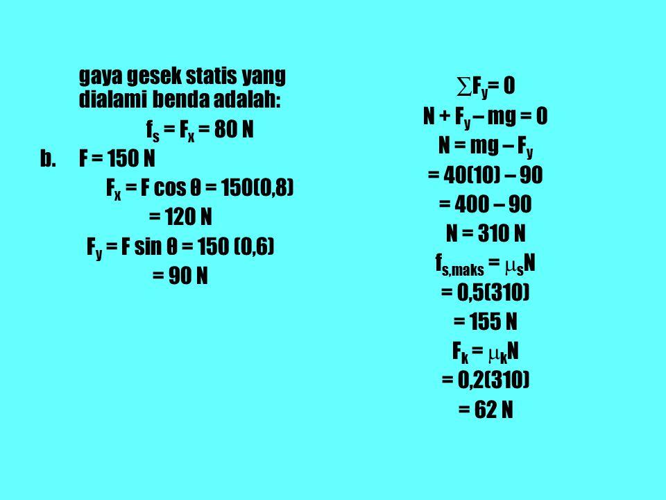 gaya gesek statis yang dialami benda adalah: f s = F x = 80 N b.F = 150 N F x = F cos θ = 150(0,8) = 120 N F y = F sin θ = 150 (0,6) = 90 N ∑ F y = 0 N + F y – mg = 0 N = mg – F y = 40(10) – 90 = 400 – 90 N = 310 N f s,maks =  s N = 0,5(310) = 155 N F k =  k N = 0,2(310) = 62 N