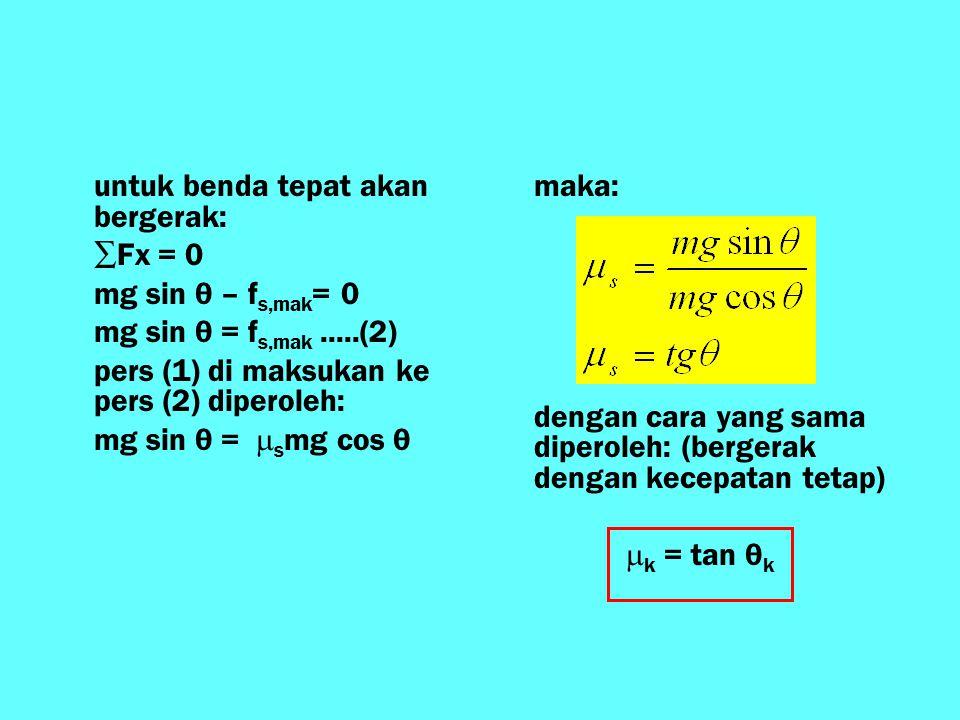 untuk benda tepat akan bergerak: ∑Fx = 0 mg sin θ – f s,mak = 0 mg sin θ = f s,mak.....(2) pers (1) di maksukan ke pers (2) diperoleh: mg sin θ =  s mg cos θ maka: dengan cara yang sama diperoleh: (bergerak dengan kecepatan tetap)  k = tan θ k