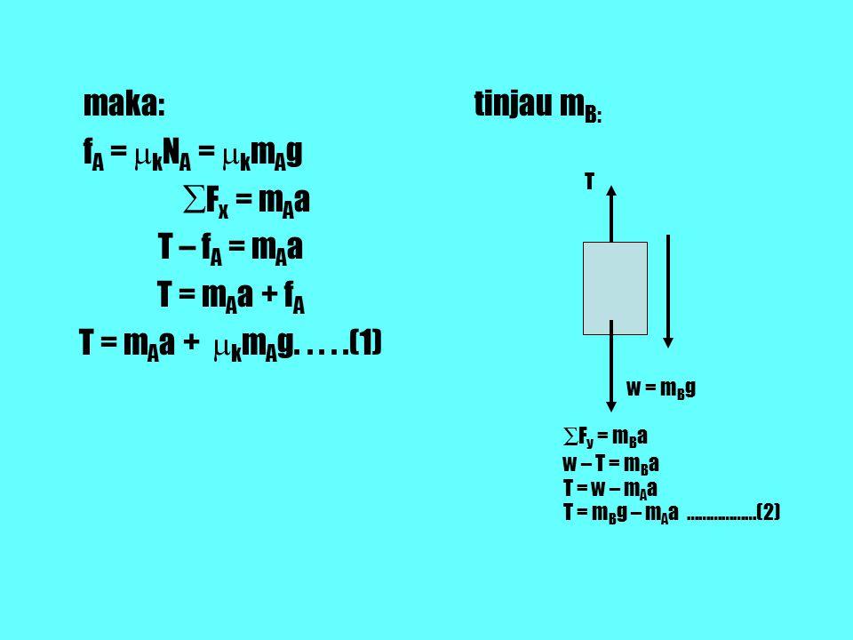 maka: f A =  k N A =  k m A g ∑F x = m A a T – f A = m A a T = m A a + f A T = m A a +  k m A g.....(1) tinjau m B: T w = m B g ∑ F y = m B a w – T = m B a T = w – m A a T = m B g – m A a ………………(2)