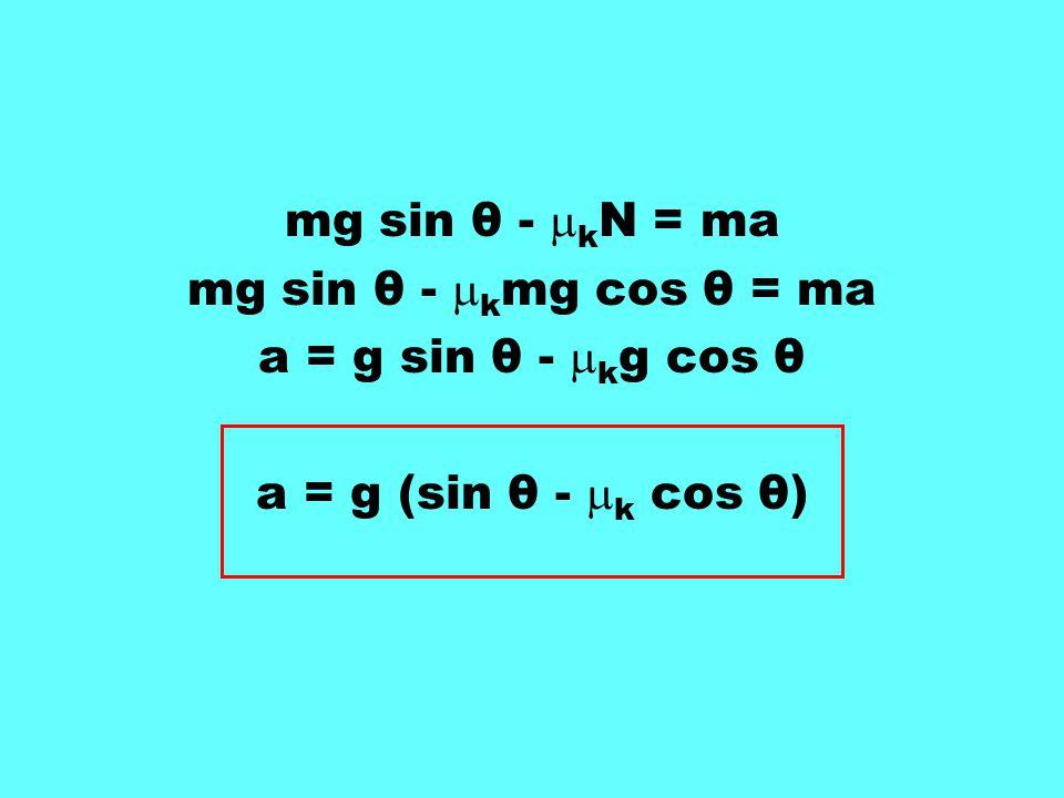 mg sin θ -  k N = ma mg sin θ -  k mg cos θ = ma a = g sin θ -  k g cos θ a = g (sin θ -  k cos θ)