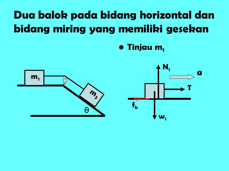 Dua balok pada bidang horizontal dan bidang miring yang memiliki gesekan Tinjau m 1 m1m1 m2m2 θ T w1w1 N1N1 fkfk a
