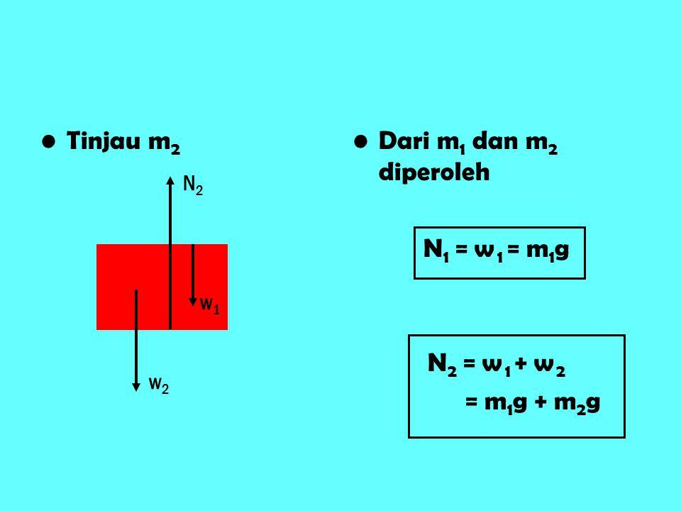 Tinjau m 2 Dari m 1 dan m 2 diperoleh N 1 = w 1 = m 1 g N 2 = w 1 + w 2 = m 1 g + m 2 g w2w2 w1w1 N2N2