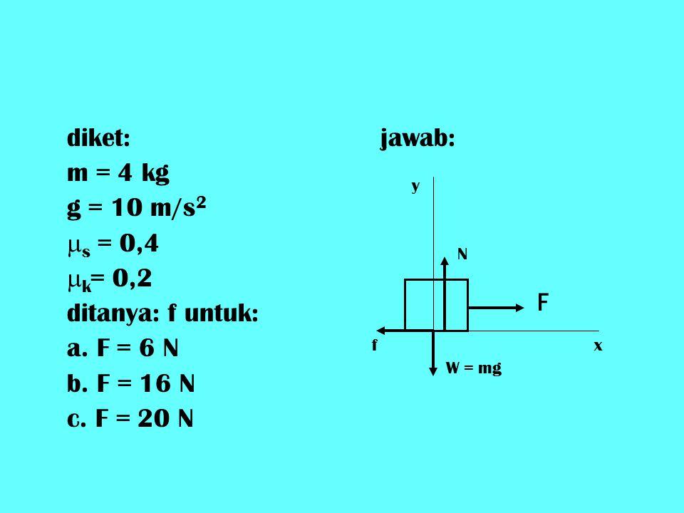 diket: m = 4 kg g = 10 m/s 2  s = 0,4  k = 0,2 ditanya: f untuk: a.