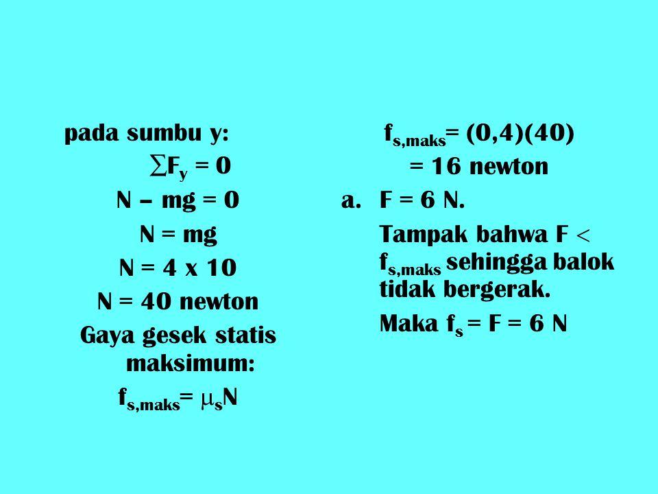 pada sumbu y: ∑ F y = 0 N – mg = 0 N = mg N = 4 x 10 N = 40 newton Gaya gesek statis maksimum: f s,maks =  s N f s,maks = (0,4)(40) = 16 newton a.F = 6 N.