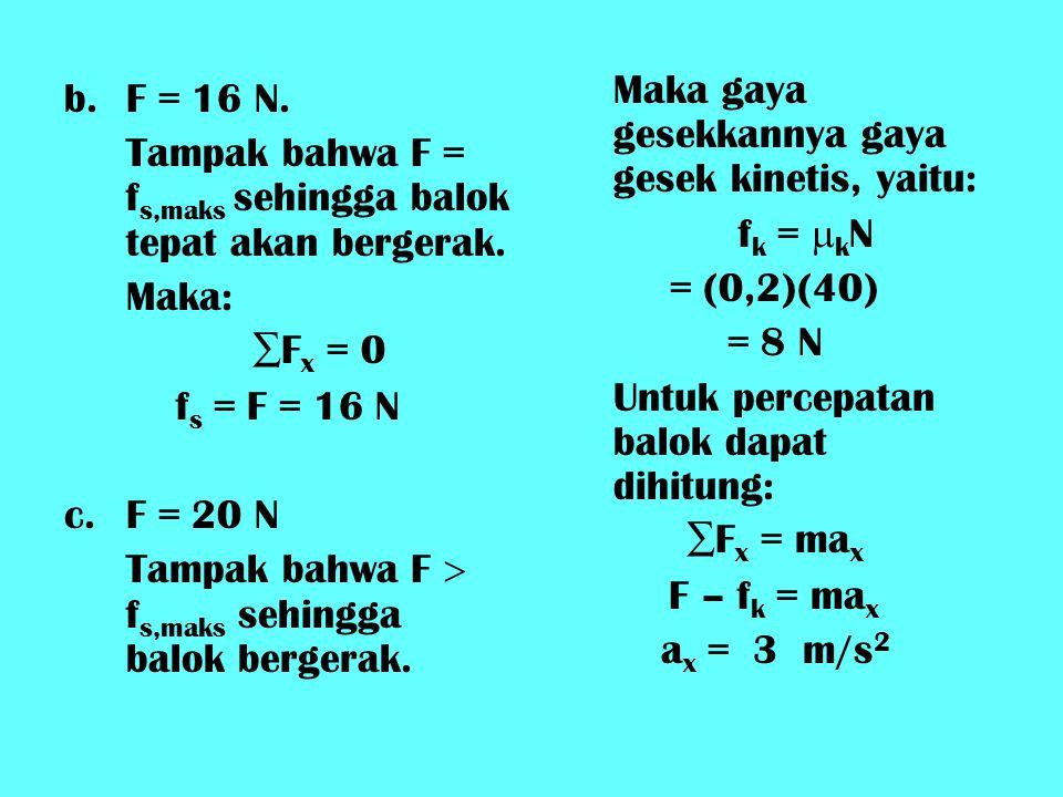 b.F = 16 N.Tampak bahwa F = f s,maks sehingga balok tepat akan bergerak.