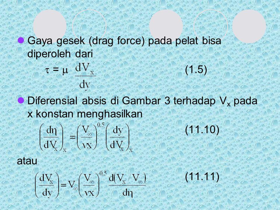 Gaya gesek (drag force) pada pelat bisa diperoleh dari  =  (1.5) Diferensial absis di Gambar 3 terhadap V x pada x konstan menghasilkan (11.10) atau