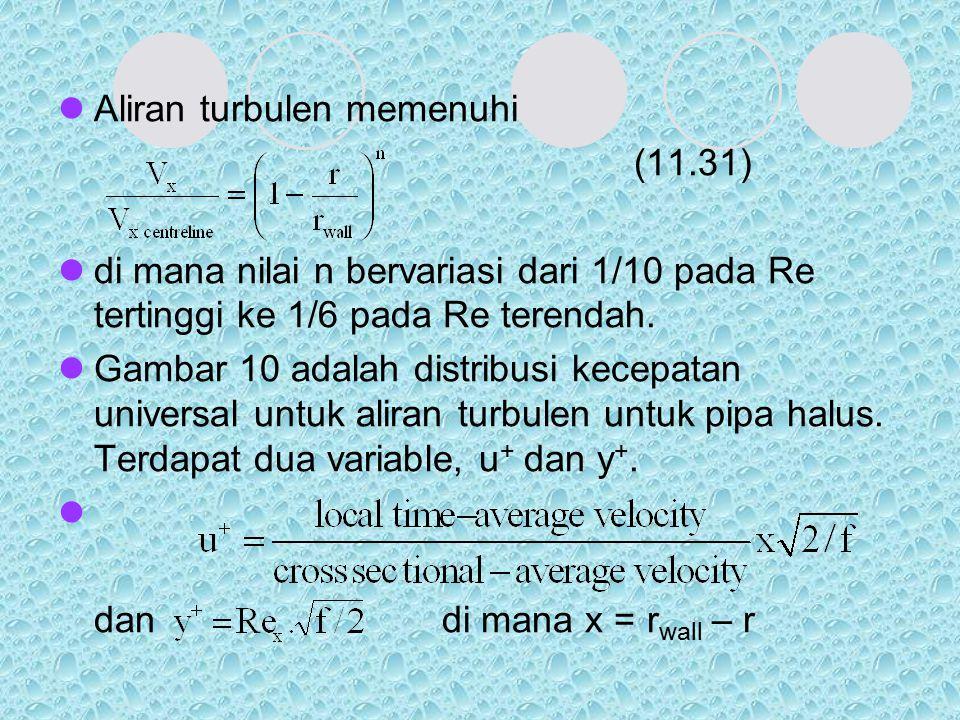 Aliran turbulen memenuhi (11.31) di mana nilai n bervariasi dari 1/10 pada Re tertinggi ke 1/6 pada Re terendah. Gambar 10 adalah distribusi kecepatan
