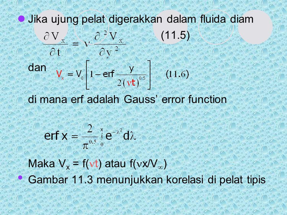 Jika ujung pelat digerakkan dalam fluida diam (11.5) dan di mana erf adalah Gauss' error function Maka V x = f( t) atau f( x/V  ) Gambar 11.3 menunju