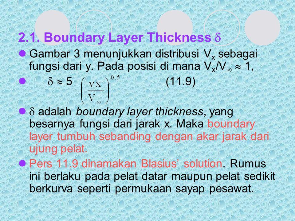 2.1. Boundary Layer Thickness  Gambar 3 menunjukkan distribusi V x sebagai fungsi dari y. Pada posisi di mana V x /V   1,   5(11.9)  adalah boun