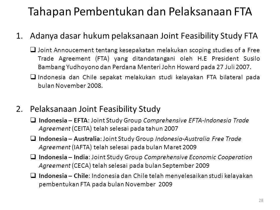 Tahapan Pembentukan dan Pelaksanaan FTA 1.Adanya dasar hukum pelaksanaan Joint Feasibility Study FTA  J oint Annoucement tentang kesepakatan melakuka