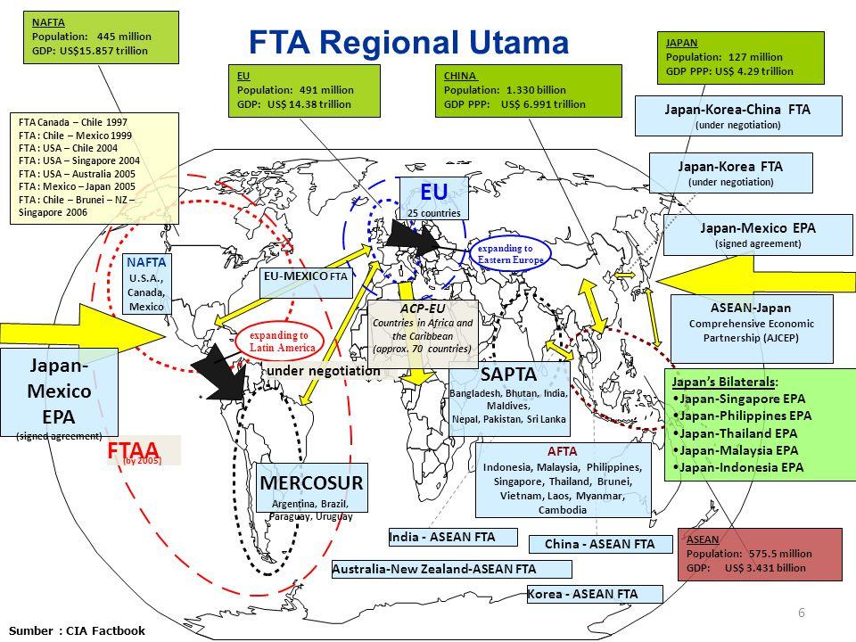 7 NAFTA EU MERCOSUR SACU COMESA ASEAN - ANZ ASEAN - Korea ASEAN - China ASEAN - India FTA Regional di Beberapa Kawasan