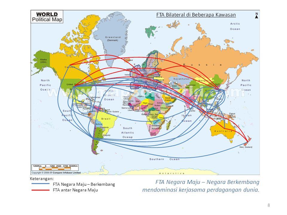 Keterangan: FTA Negara Maju – Berkembang FTA antar Negara Maju FTA Negara Maju – Negara Berkembang mendominasi kerjasama perdagangan dunia. 8