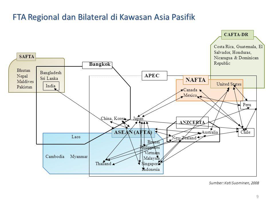 20 FTA Dalam Kerangka Regional (ASEAN dan ASEAN Mitra) No.FTA's Penanda- tanganan Entry into Force CoverageCakupan Tarif 1 ASEAN Economic Community 20 November 2007 AEC 2015Komprehensif ASEAN-CEPT: ± 98% dari pos tarif 2ASEAN – Korea24 Agustus 2006 1 Juli 2007KomprehensifKorea: Menghapuskan semua pos tarif Normal Track selambat-lambatnya 1 Jan 2010.