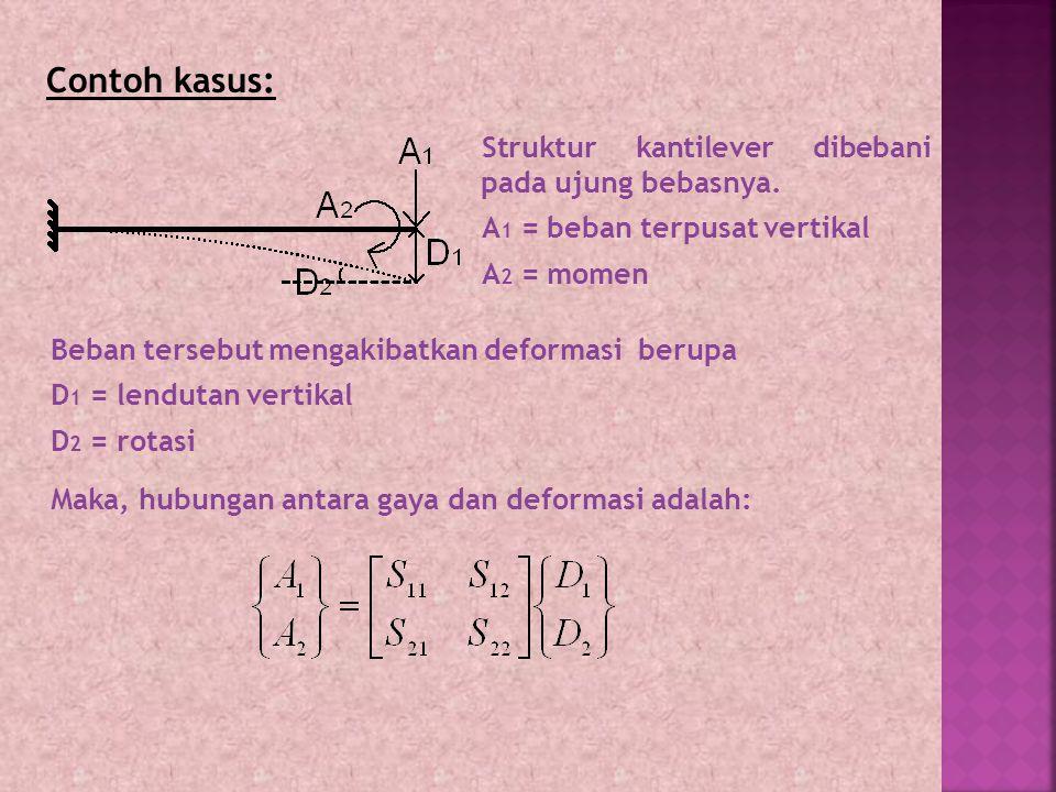 Contoh kasus: Struktur kantilever dibebani pada ujung bebasnya. A 1 = beban terpusat vertikal A 2 = momen Beban tersebut mengakibatkan deformasi berup