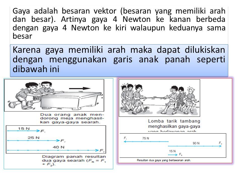 Gaya adalah besaran vektor (besaran yang memiliki arah dan besar). Artinya gaya 4 Newton ke kanan berbeda dengan gaya 4 Newton ke kiri walaupun keduan