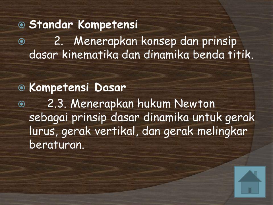  Standar Kompetensi  2.Menerapkan konsep dan prinsip dasar kinematika dan dinamika benda titik.