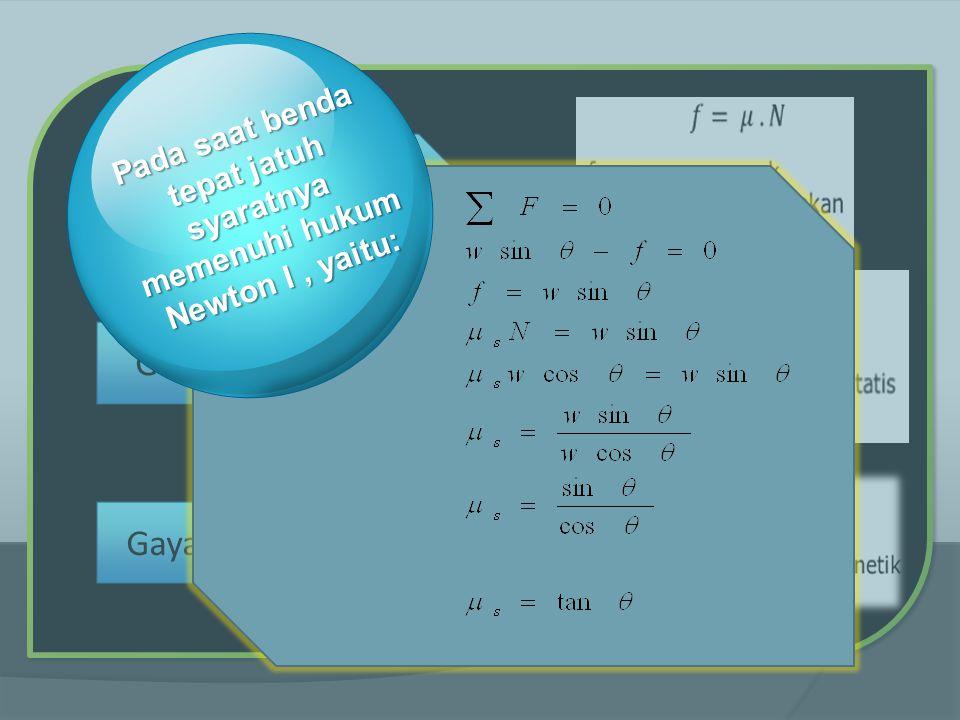 Gaya Gesek Gaya Gesek Statis Gaya Gesek Kinetis Pada saat benda tepat jatuh syaratnya memenuhi hukum Newton I, yaitu: