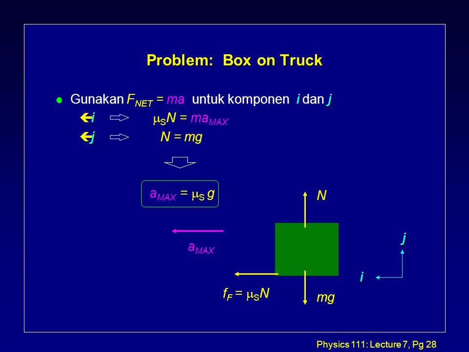 Physics 111: Lecture 7, Pg 28 Problem: Box on Truck ij l Gunakan F NET = ma untuk komponen i dan j  i  i  S N = ma MAX çj çj N = mg a MAX =  S g N f F =  S N mg a MAX i j