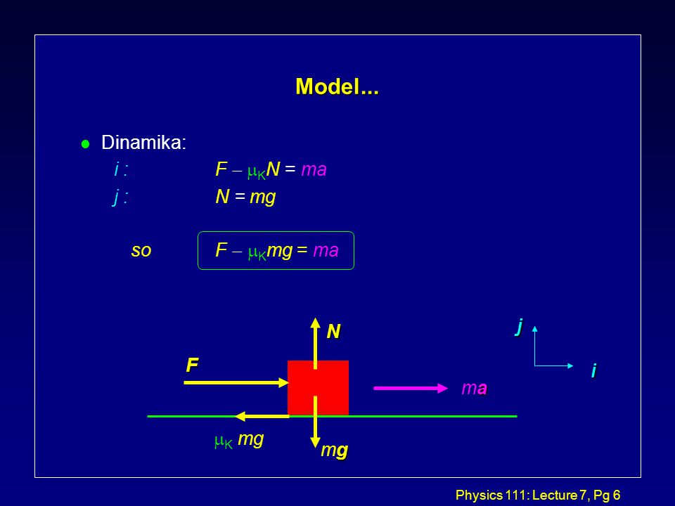 Physics 111: Lecture 7, Pg 6 Model...