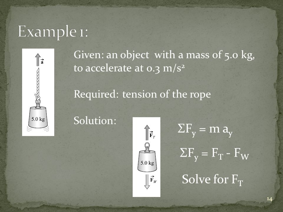 Given: an object with a mass of 5.0 kg, to accelerate at 0.3 m/s 2 Required: tension of the rope Solution: ΣF y = m a y ΣF y = F T - F W Solve for F T