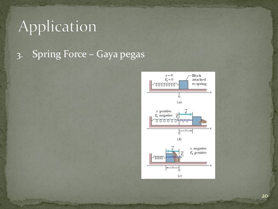 3. Spring Force – Gaya pegas 20