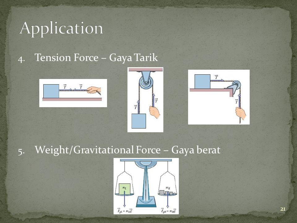4. Tension Force – Gaya Tarik 5. Weight/Gravitational Force – Gaya berat 21