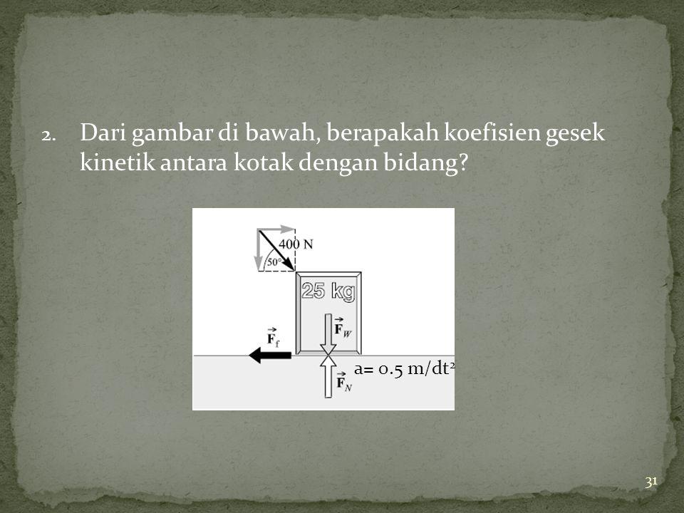 2. Dari gambar di bawah, berapakah koefisien gesek kinetik antara kotak dengan bidang.