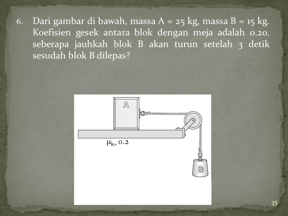 6. Dari gambar di bawah, massa A = 25 kg, massa B = 15 kg.