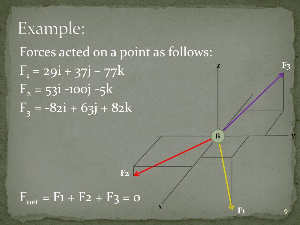 Forces acted on a point as follows: F 1 = 29i + 37j – 77k F 2 = 53i -100j -5k F 3 = -82i + 63j + 82k F net = F1 + F2 + F3 = 0 F1 F2 F3 ß x y z 9