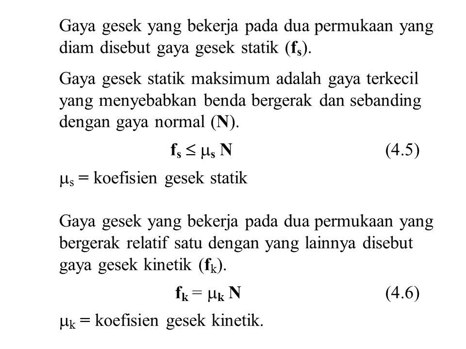 Gaya gesek yang bekerja pada dua permukaan yang diam disebut gaya gesek statik (f s ). Gaya gesek statik maksimum adalah gaya terkecil yang menyebabka