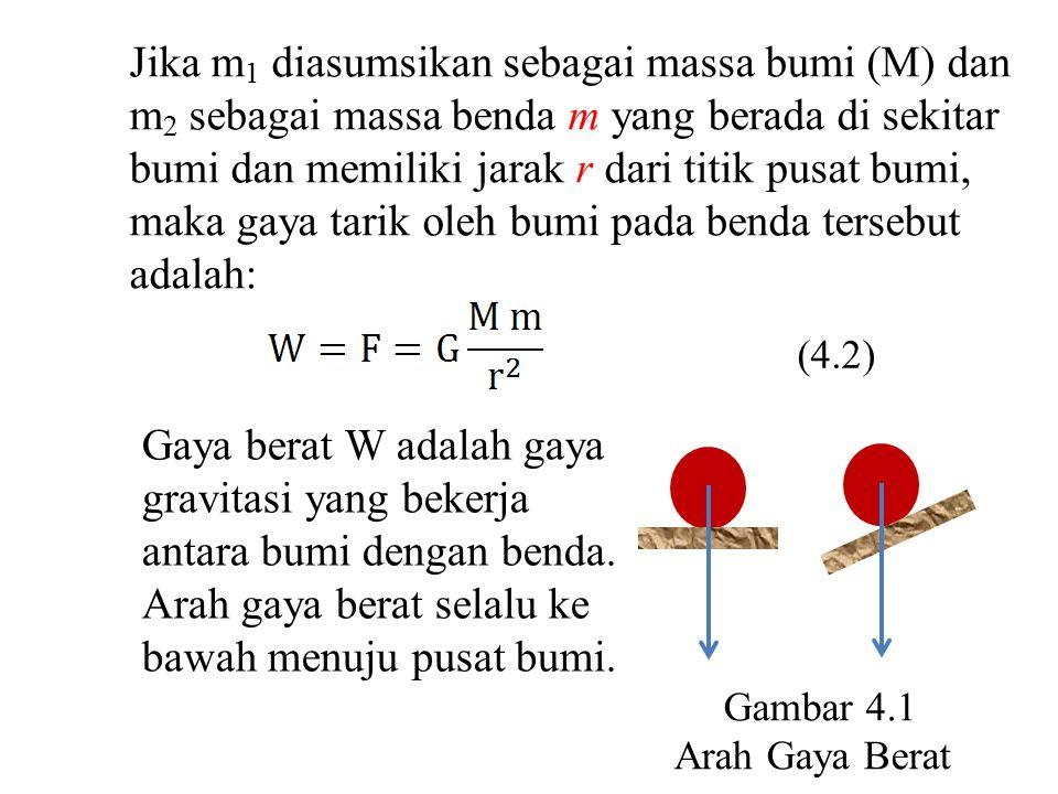 Jika m 1 diasumsikan sebagai massa bumi (M) dan m 2 sebagai massa benda m yang berada di sekitar bumi dan memiliki jarak r dari titik pusat bumi, maka