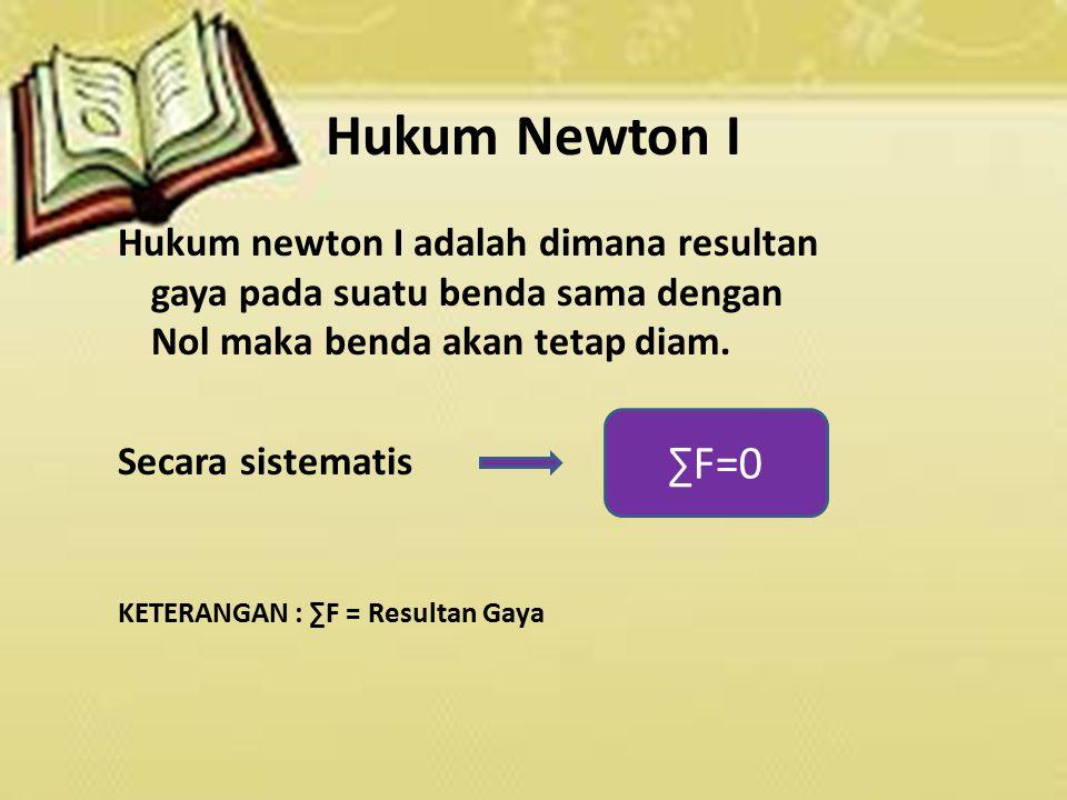 Hukum newton II Adalah percepatan benda berbandingan lurus dengan resultan gaya dan berbanding terbalik dengan massa benda Secara sistematis Keterangan: a= Percepatan benda (m/s²) ∑F= Resultan gaya (Newton) m= Massa Benda (Kg) a=∑F/m