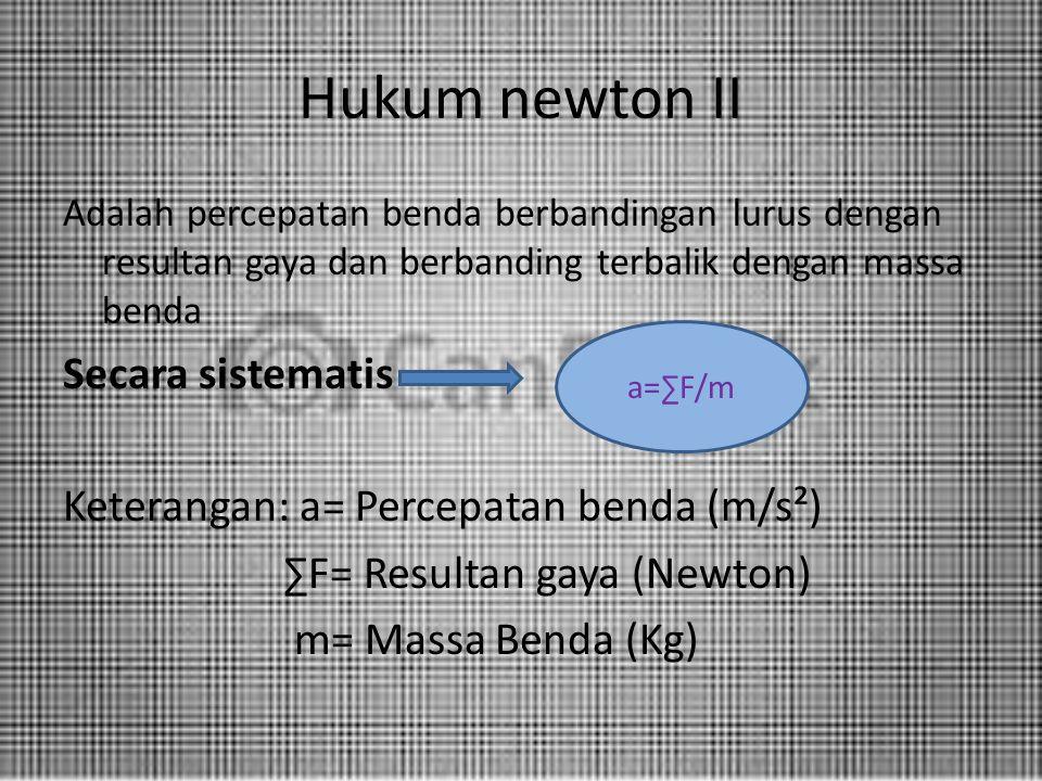 Hukum newton III Adalah suatu aksi akan menimbulkan reaksi namun berlawanan arah Secara sistematis → F aksi = - F reaksi