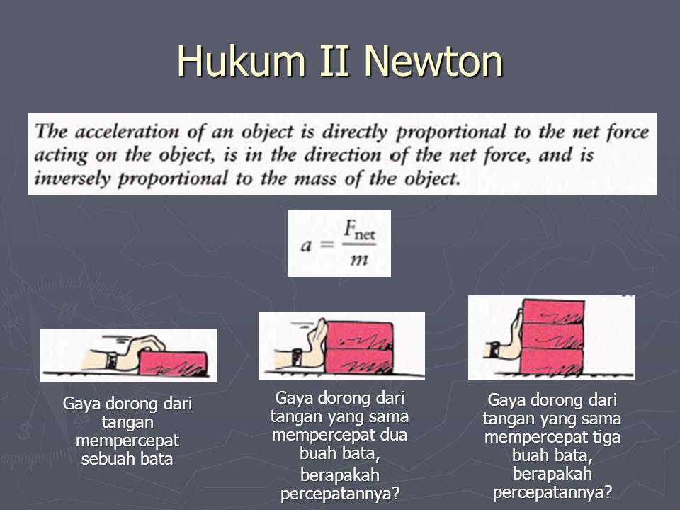 Hukum II Newton Gaya dorong dari tangan mempercepat sebuah bata Gaya dorong dari tangan yang sama mempercepat dua buah bata, berapakah percepatannya?