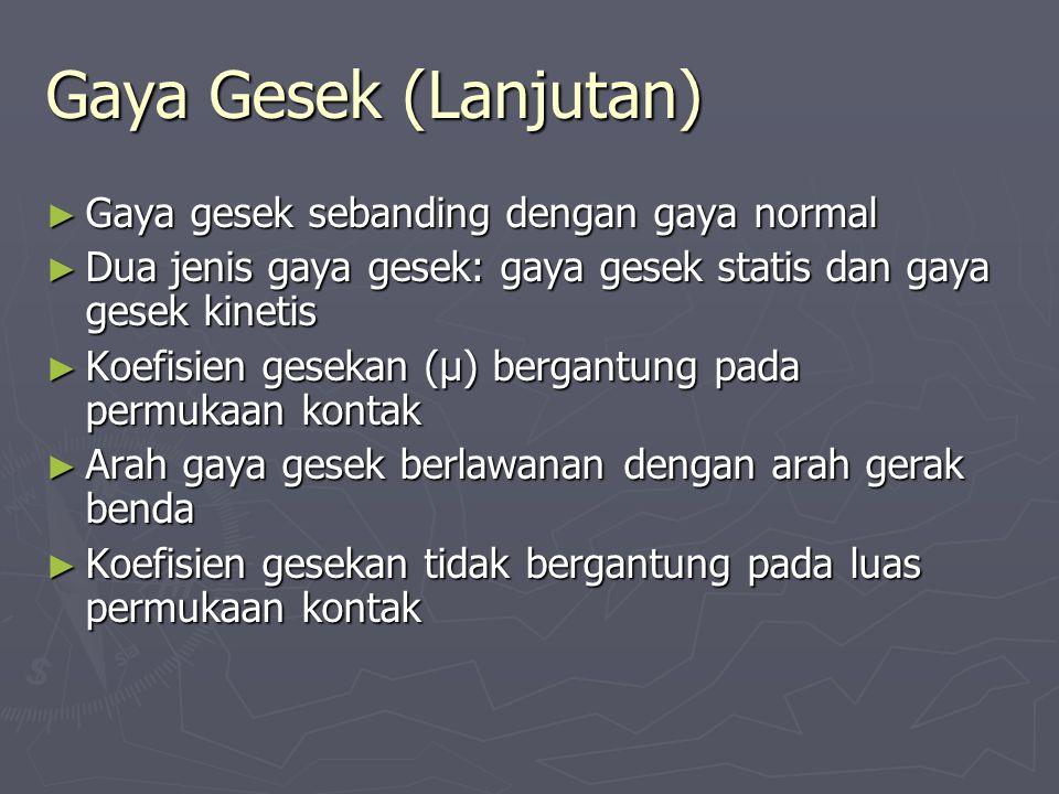 Gaya Gesek (Lanjutan) ► Gaya gesek sebanding dengan gaya normal ► Dua jenis gaya gesek: gaya gesek statis dan gaya gesek kinetis ► Koefisien gesekan (