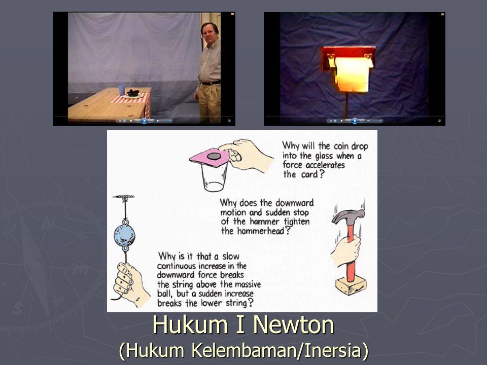 Hukum I Newton (Hukum Kelembaman/Inersia)