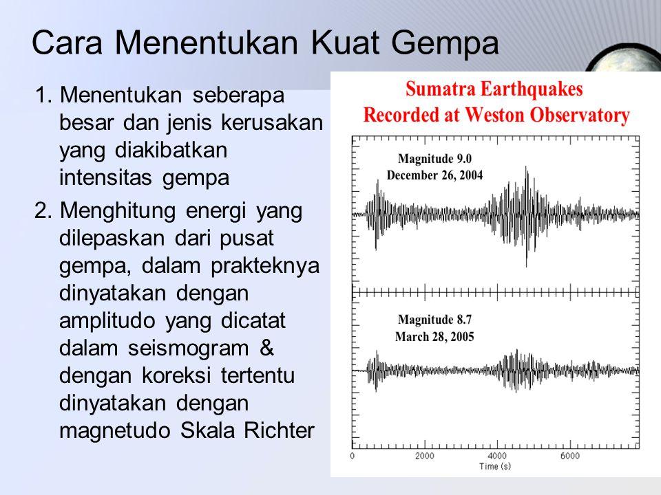 Cara Menentukan Kuat Gempa 1. Menentukan seberapa besar dan jenis kerusakan yang diakibatkan intensitas gempa 2. Menghitung energi yang dilepaskan dar