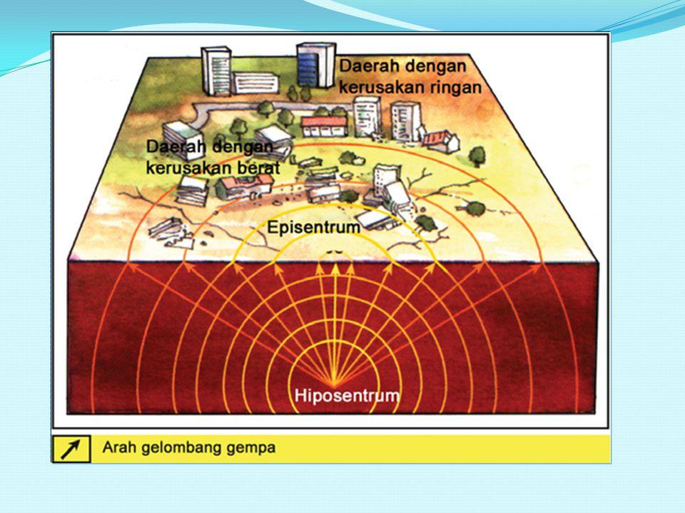 f. Berdasarkan kedalaman hiposentrumnya : 1. G empa dalam, jika letak hiposentrumnya antara 300 - 700 km 2. Gempa intermidier, jika letak hiposentrumn